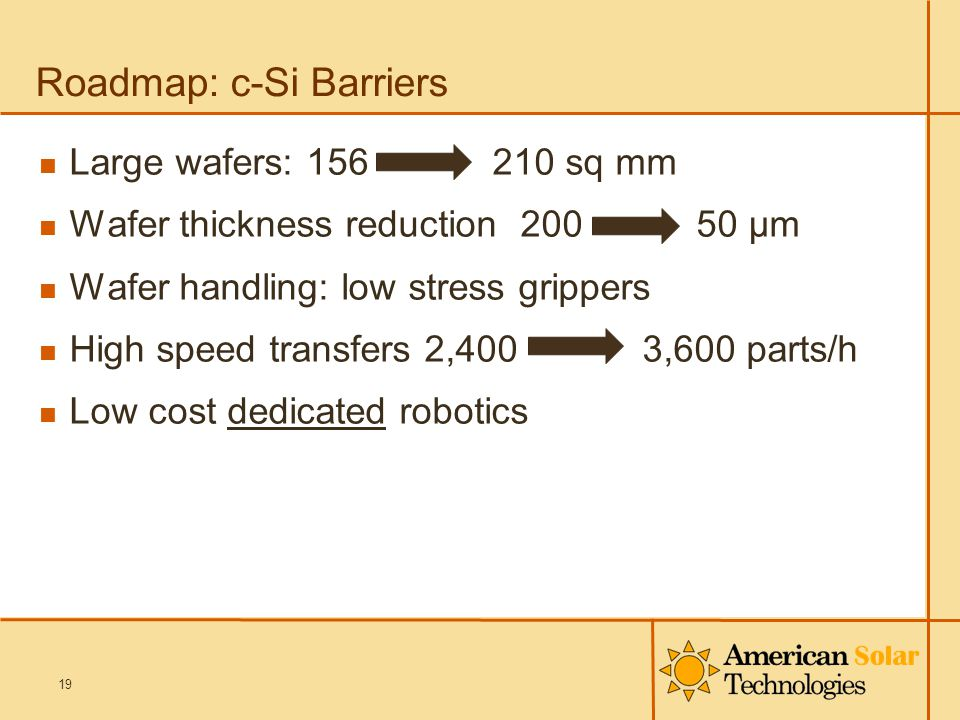 Roadmap: c-Si Barriers Large wafers: 156 210 sq mm Wafer thickness reduction 200 50 μm Wafer handling: low stress grippers High speed transfers 2,400