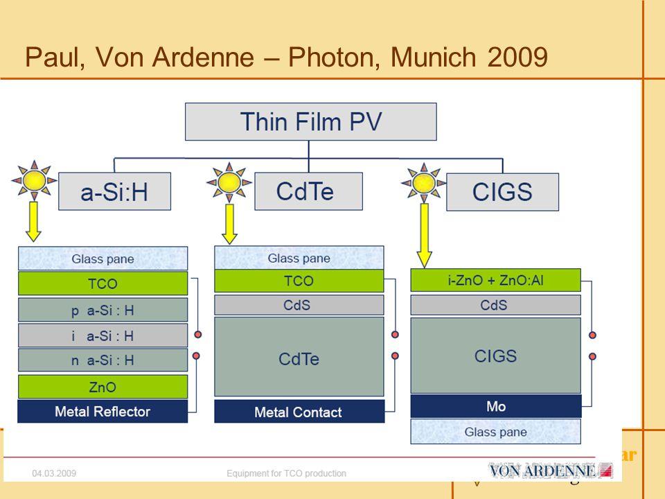 Paul, Von Ardenne – Photon, Munich 2009 27