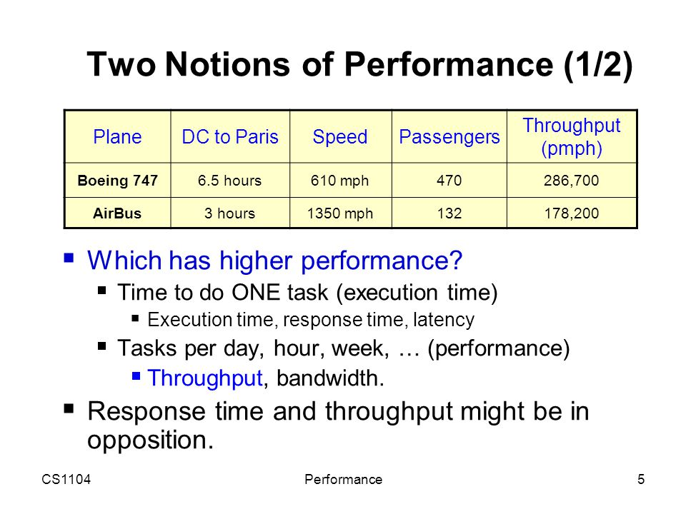 CS1104Performance5 Two Notions of Performance (1/2)  Which has higher performance?  Time to do ONE task (execution time)  Execution time, response