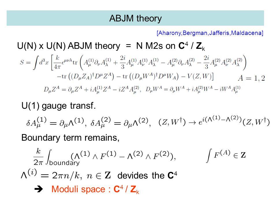 ABJM theory [Aharony,Bergman,Jafferis,Maldacena] U(N) x U(N) ABJM theory = N M2s on C 4 / Z k U(1) gauge transf.