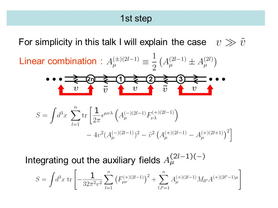 1st step For simplicity in this talk I will explain the case Linear combination : 123 2n Integrating out the auxiliary fields