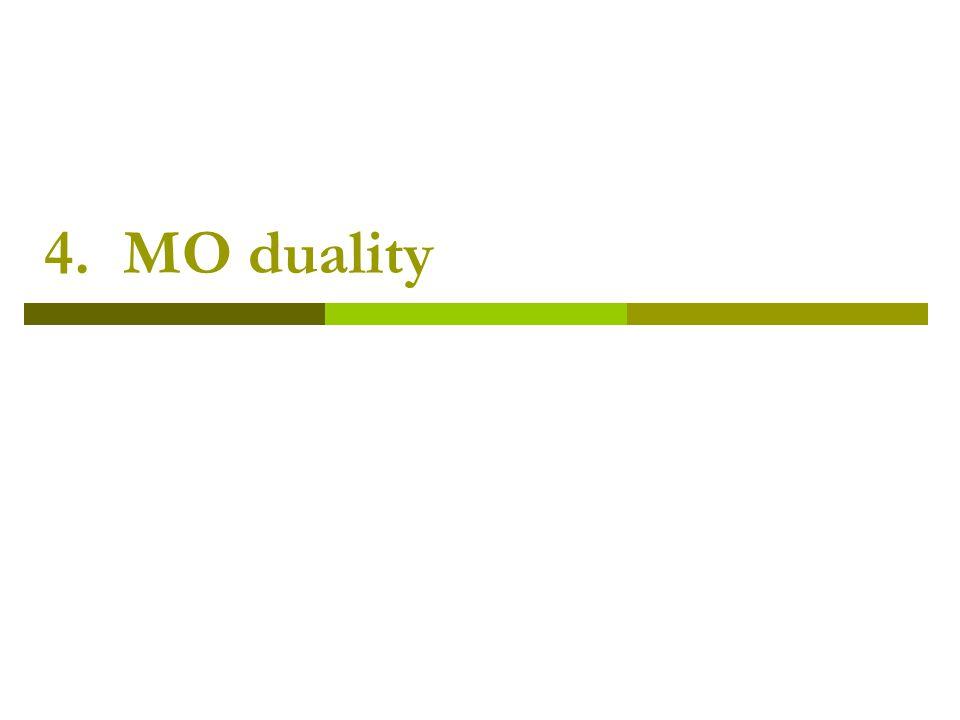 4. MO duality