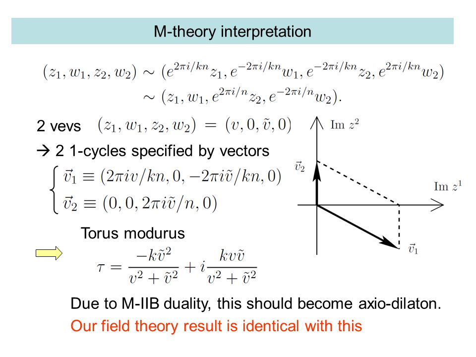 M-theory interpretation 2 vevs  2 1-cycles specified by vectors Torus modurus Due to M-IIB duality, this should become axio-dilaton.