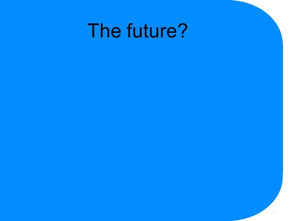 12 The future?
