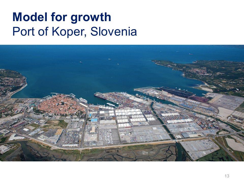 13 Model for growth Port of Koper, Slovenia