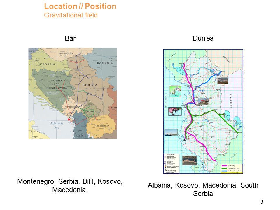 3 Location // Position Gravitational field 3 Montenegro, Serbia, BiH, Kosovo, Macedonia, Albania, Kosovo, Macedonia, South Serbia Bar Durres