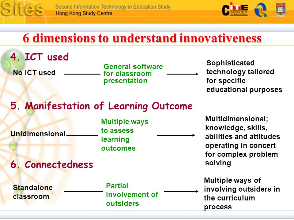 4. ICT used 6 dimensions to understand innovativeness No ICT used Sophisticated technology tailored for specific educational purposes Unidimensional M