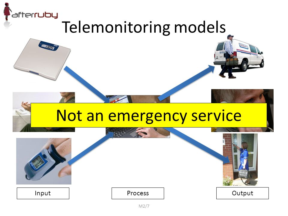 Telemonitoring models InputProcess Output Not an emergency service M2/7
