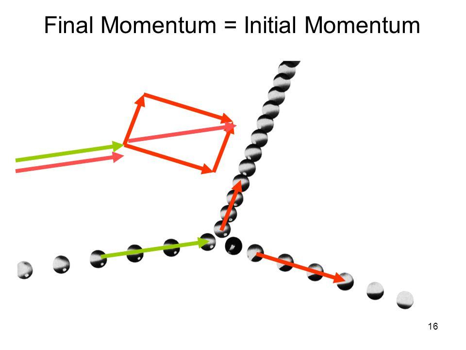 16 Final Momentum = Initial Momentum