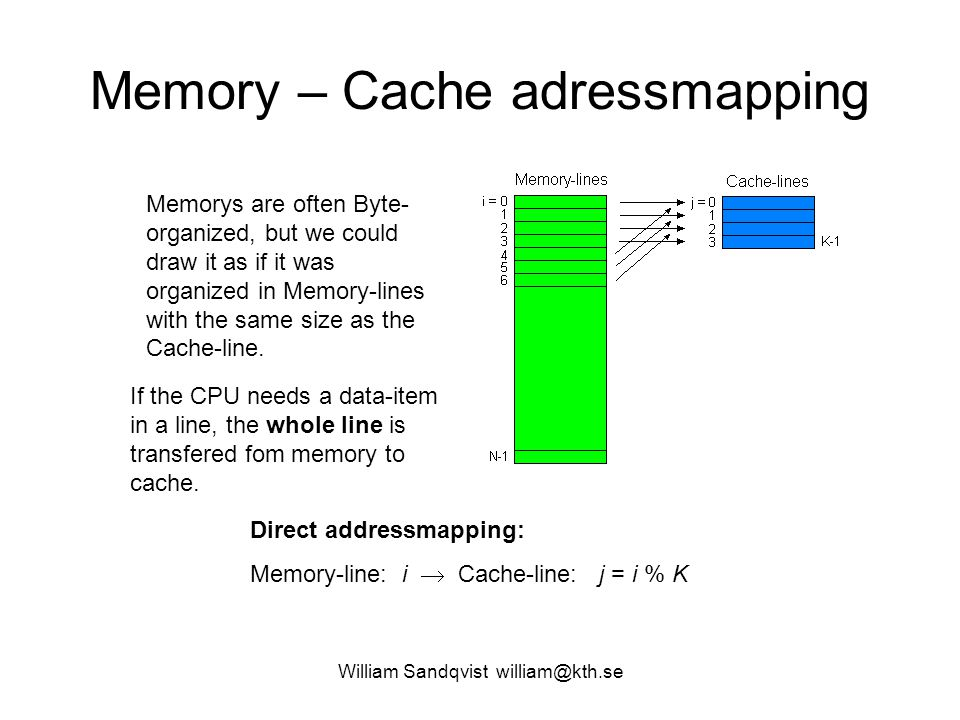 William Sandqvist william@kth.se Memory – Cache adressmapping Memorys are often Byte- organized, but we could draw it as if it was organized in Memory-lines with the same size as the Cache-line.