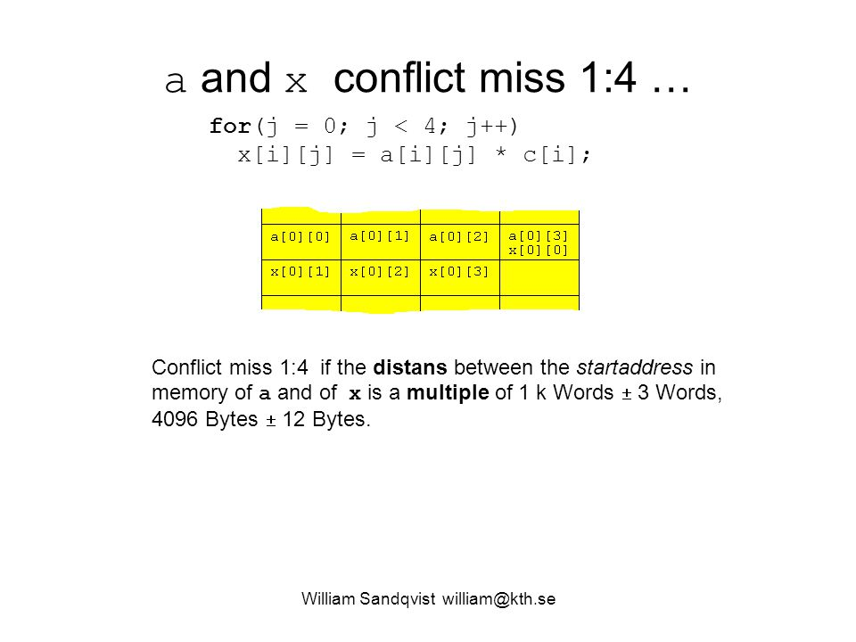 William Sandqvist william@kth.se a and x conflict miss 1:4 … for(j = 0; j < 4; j++) x[i][j] = a[i][j] * c[i]; Conflict miss 1:4 if the distans between the startaddress in memory of a and of x is a multiple of 1 k Words  3 Words, 4096 Bytes  12 Bytes.