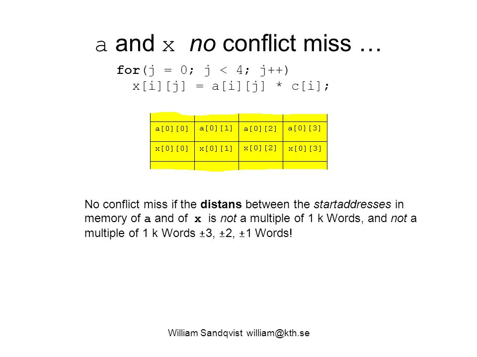 William Sandqvist william@kth.se a and x no conflict miss … for(j = 0; j < 4; j++) x[i][j] = a[i][j] * c[i]; No conflict miss if the distans between the startaddresses in memory of a and of x is not a multiple of 1 k Words, and not a multiple of 1 k Words  3,  2,  1 Words!