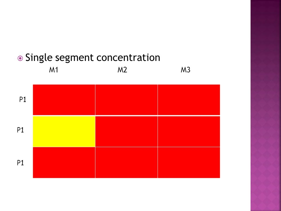  Single segment concentration M1 M2 M3 P1