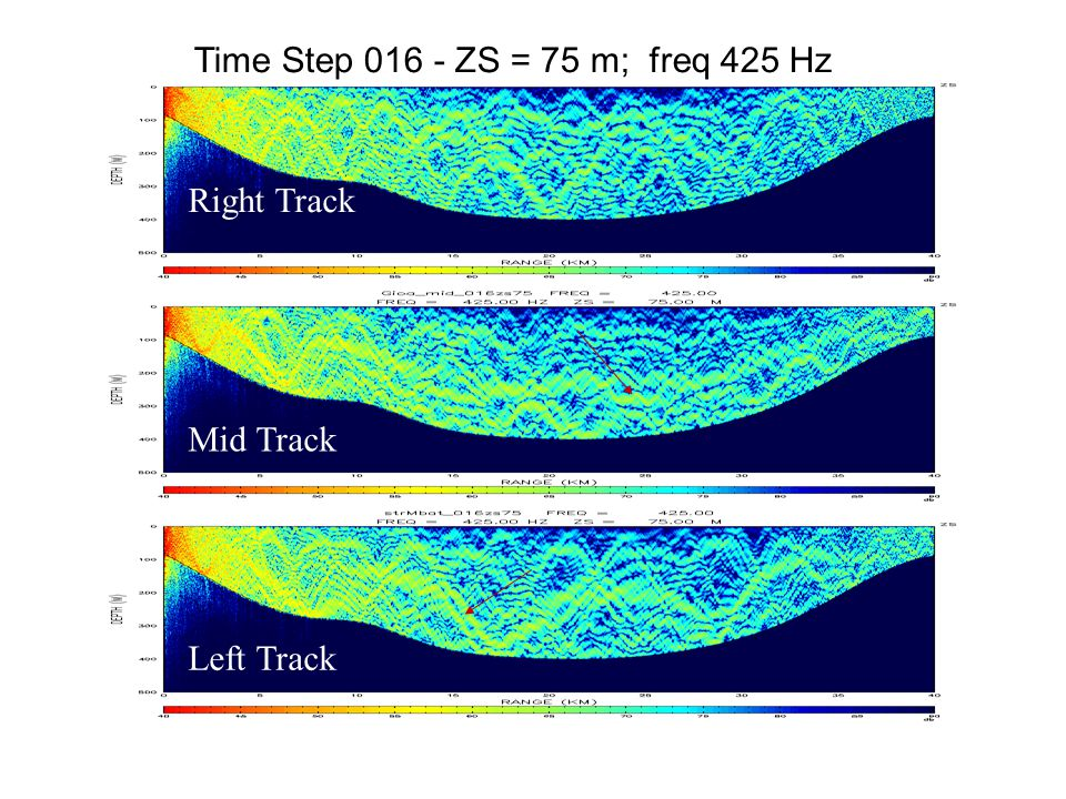 Time Step 016 - ZS = 75 m; freq 425 Hz Right Track Mid Track Left Track