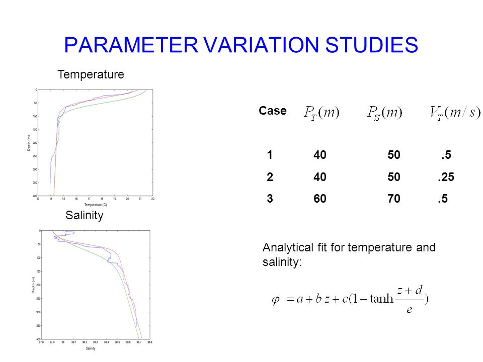 PARAMETER VARIATION STUDIES Case 1 40 50.5 2 40 50.25 3 60 70.5 Temperature Salinity Analytical fit for temperature and salinity: