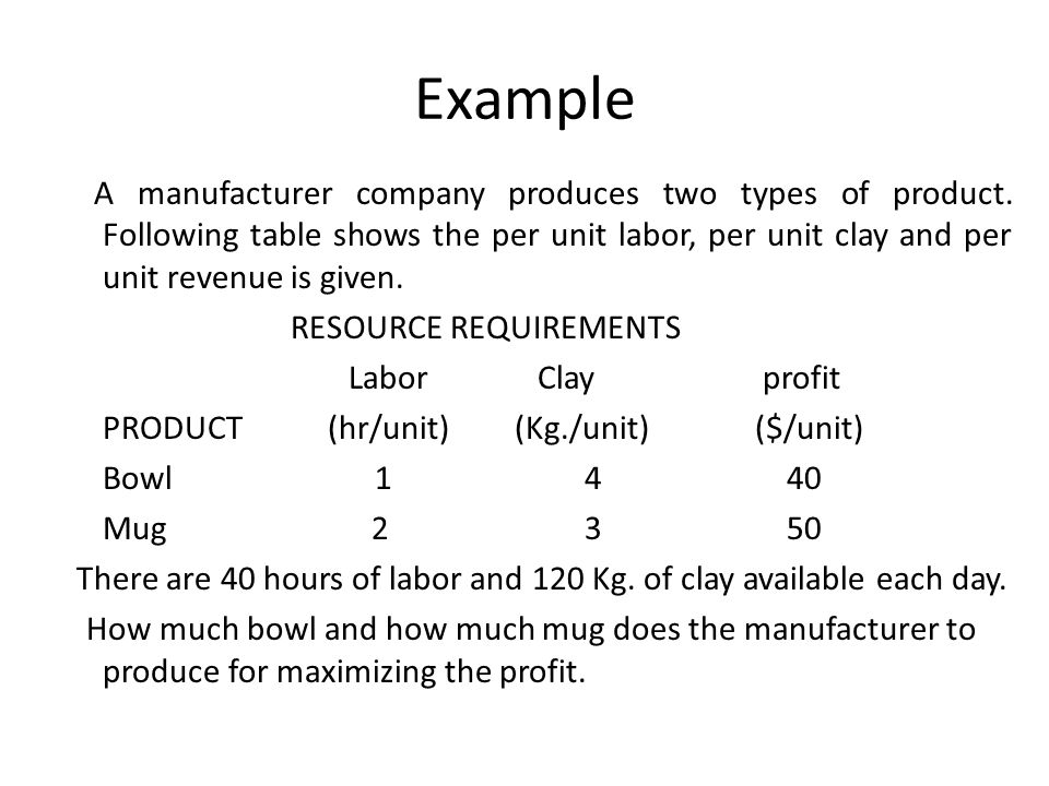Example A manufacturer company produces two types of product. Following table shows the per unit labor, per unit clay and per unit revenue is given. R