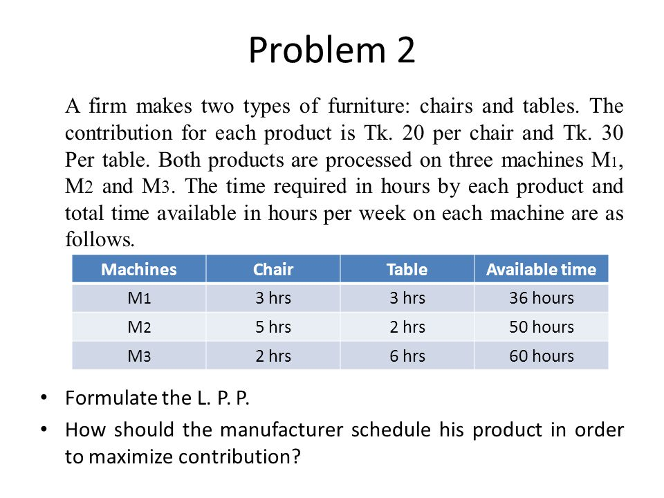 Problem 2 A firm makes two types of furniture: chairs and tables. The contribution for each product is Tk. 20 per chair and Tk. 30 Per table. Both pro