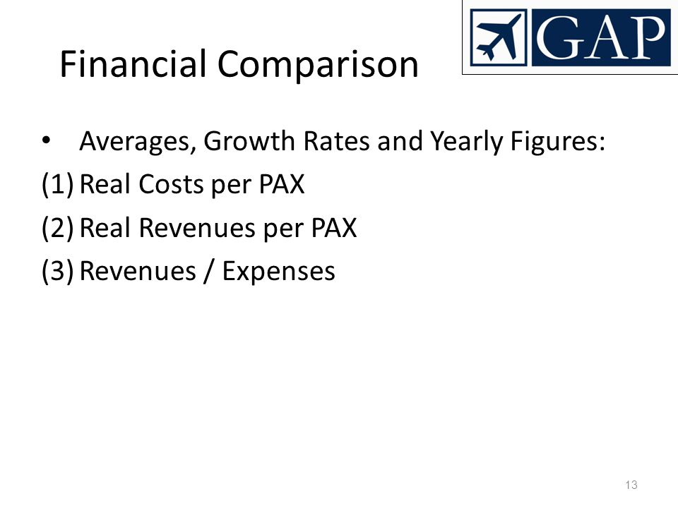 13 Financial Comparison Averages, Growth Rates and Yearly Figures: (1)Real Costs per PAX (2)Real Revenues per PAX (3)Revenues / Expenses