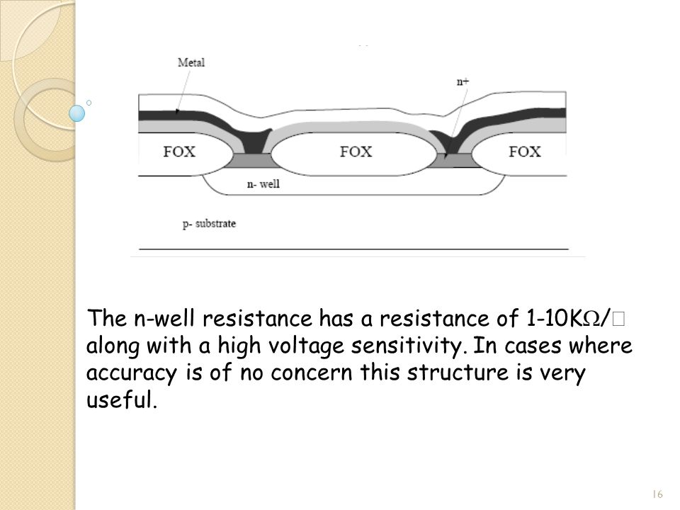 The n-well resistance has a resistance of 1-10K  / along with a high voltage sensitivity.