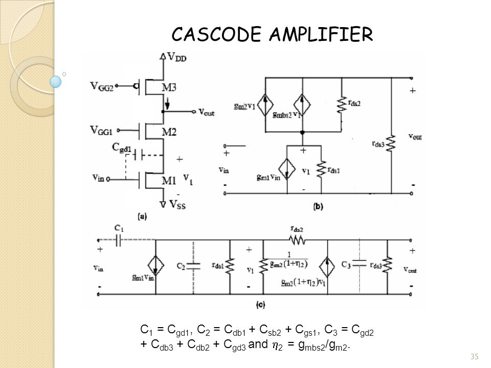CASCODE AMPLIFIER C 1 = C gd1, C 2 = C db1 + C sb2 + C gs1, C 3 = C gd2 + C db3 + C db2 + C gd3 and  2 = g mbs2 /g m2.