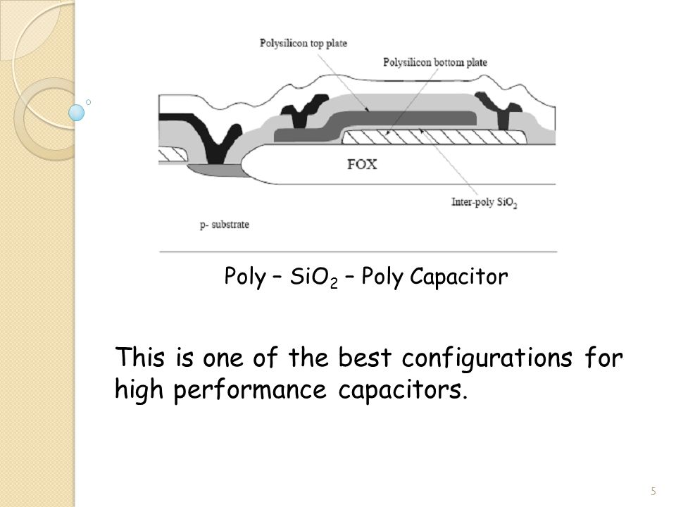 Poly – SiO 2 – Poly Capacitor This is one of the best configurations for high performance capacitors.