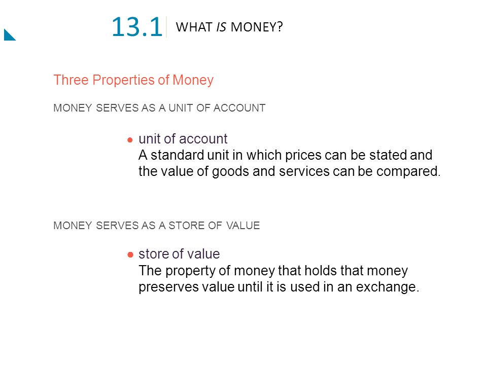 WHAT IS MONEY.