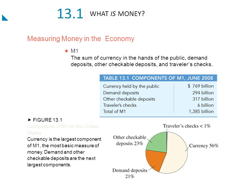 Review questions 13.3 1.What are the three properties of money.