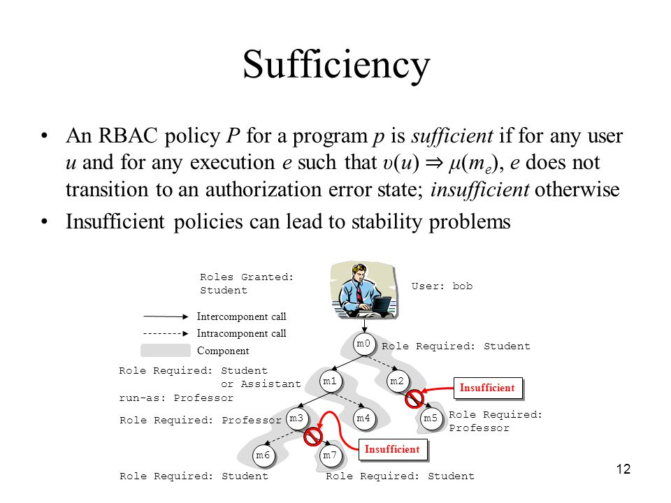12 Sufficiency An RBAC policy P for a program p is sufficient if for any user u and for any execution e such that υ(u) ⇒ μ(m e ), e does not transition to an authorization error state; insufficient otherwise Insufficient policies can lead to stability problems Roles Granted: Student Role Required: Student or Assistant run-as: Professor Role Required: Professor Component Intercomponent call Intracomponent call Insufficient m0 m1 m2 m3 m4 m5 m6 m7 Role Required: Student Insufficient User: bob