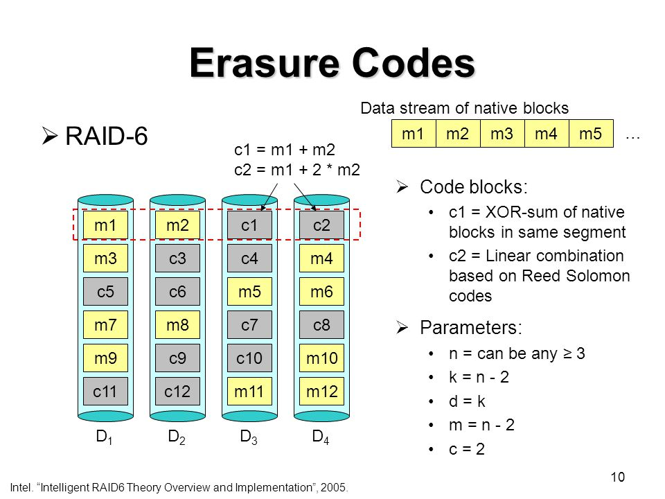 10 Erasure Codes  RAID-6 … m1 m3 c5 m7 m9 c11 D1D1 m2 c3 c6 m8 c9 c12 D2D2 c2 m4 m6 c8 m10 m12 D4D4 Data stream of native blocks  Code blocks: c1 = XOR-sum of native blocks in same segment c2 = Linear combination based on Reed Solomon codes  Parameters: n = can be any ≥ 3 k = n - 2 d = k m = n - 2 c = 2 c1 c4 m5 c7 c10 m11 D3D3 c1 = m1 + m2 c2 = m1 + 2 * m2 m1m2m3m4m5 Intel.