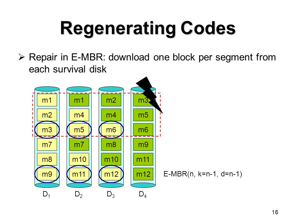 16 Regenerating Codes  Repair in E-MBR: download one block per segment from each survival disk m1 m2 m3 D1D1 m1 m4 m5 D2D2 m3 m5 m6 D4D4 m2 m4 m6 D3D3 m7 m8 m9 m7 m10 m11 m9 m11 m12 m8 m10 m12 E-MBR(n, k=n-1, d=n-1)