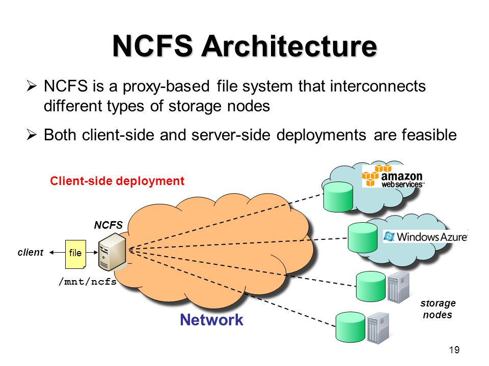 19 NCFS Architecture NCFS client storage nodes /mnt/ncfs Network  NCFS is a proxy-based file system that interconnects different types of storage nodes  Both client-side and server-side deployments are feasible Client-side deployment file