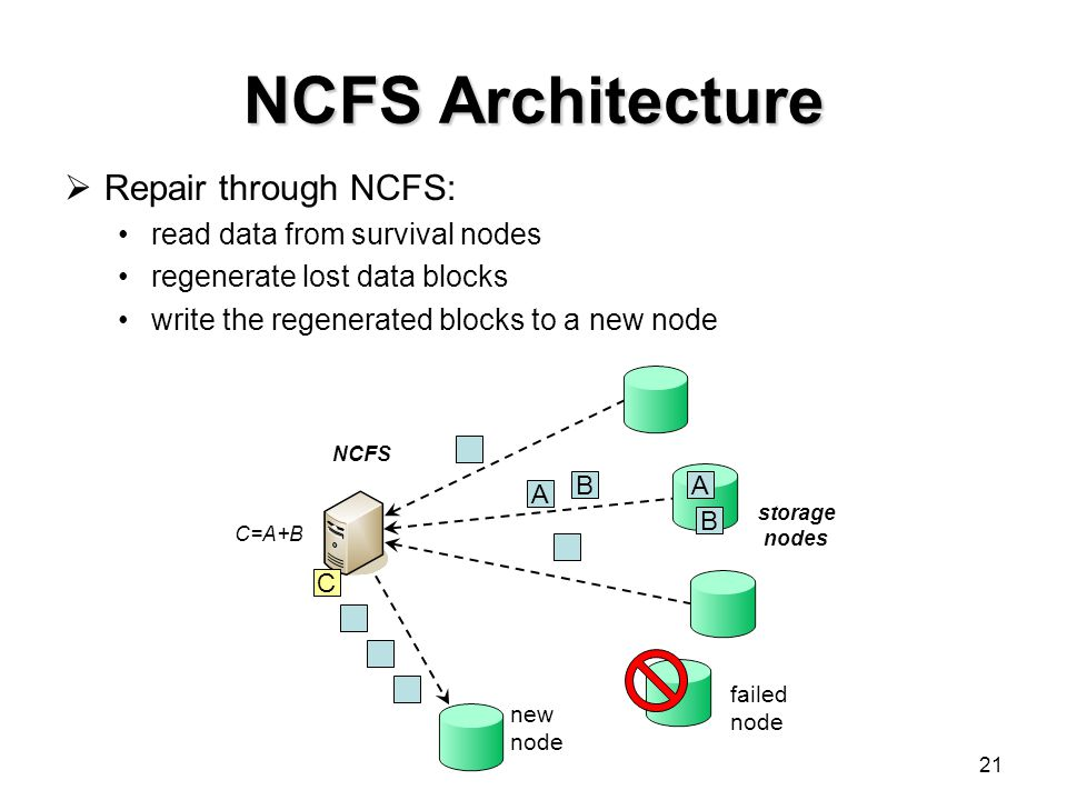 21 NCFS Architecture  Repair through NCFS: read data from survival nodes regenerate lost data blocks write the regenerated blocks to a new node NCFS storage nodes C failed node new node A B C=A+B A B
