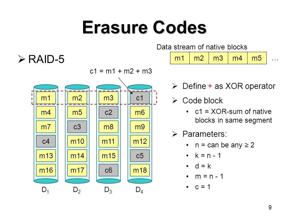 9 Erasure Codes  RAID-5 … m1 m4 m7 c4 m13 m16 D1D1 m2 m5 c3 m10 m14 m17 D2D2 c1 m6 m9 m12 c5 m18 D4D4 Data stream of native blocks  Define + as XOR operator  Code block c1 = XOR-sum of native blocks in same segment  Parameters: n = can be any ≥ 2 k = n - 1 d = k m = n - 1 c = 1 m3 c2 m8 m11 m15 c6 D3D3 c1 = m1 + m2 + m3 m1m2m3m4m5