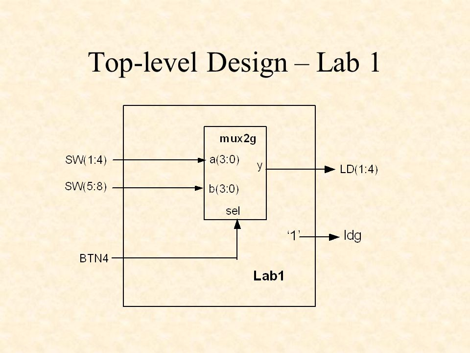 Top-level Design – Lab 1