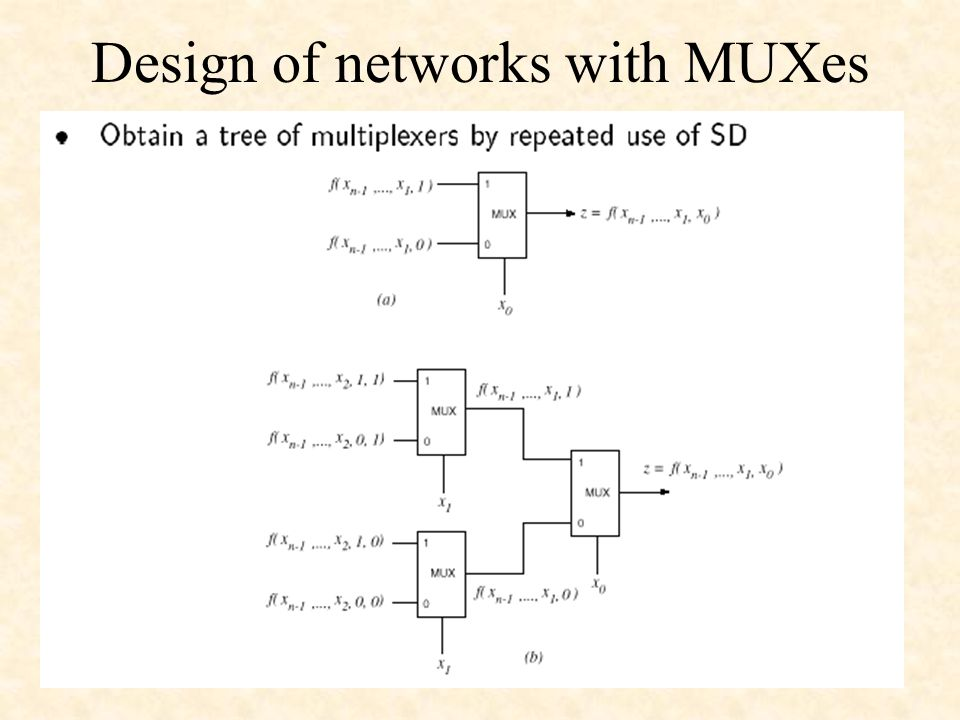 Design of networks with MUXes
