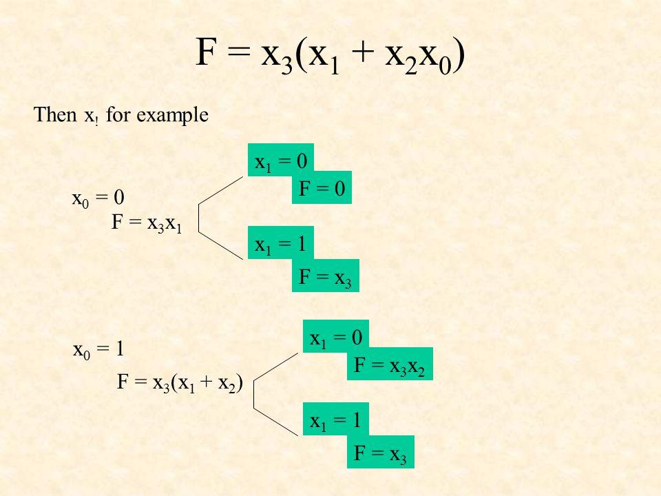 F = x 3 (x 1 + x 2 x 0 ) Then x ! for example x 0 = 0 x 0 = 1 F = x 3 x 1 F = x 3 (x 1 + x 2 ) x 1 = 0 x 1 = 1 F = 0 F = x 3 x 1 = 0 x 1 = 1 F = x 3 x
