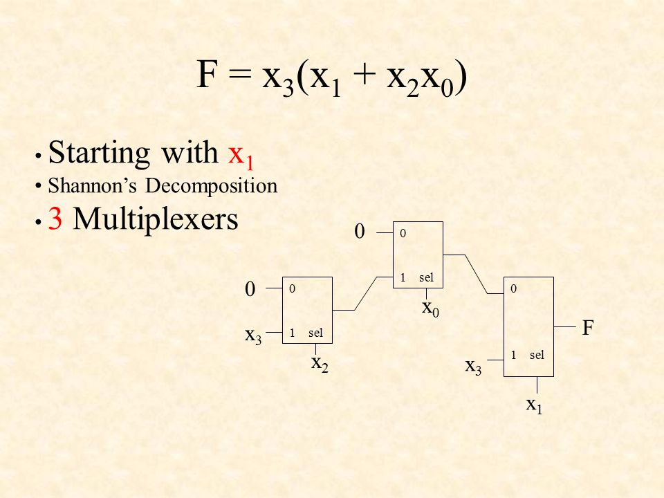 F = x 3 (x 1 + x 2 x 0 ) Starting with x 1 Shannon's Decomposition 3 Multiplexers 1 0 sel 1 0 x1x1 x0x0 0 1 0 x2x2 x3x3 F x3x3 0