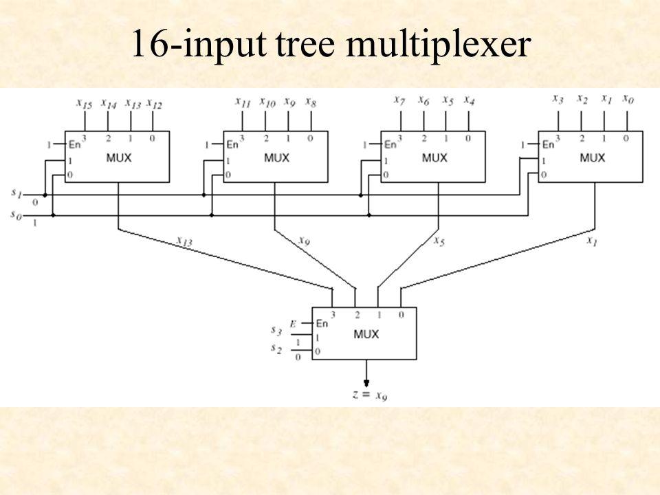 16-input tree multiplexer