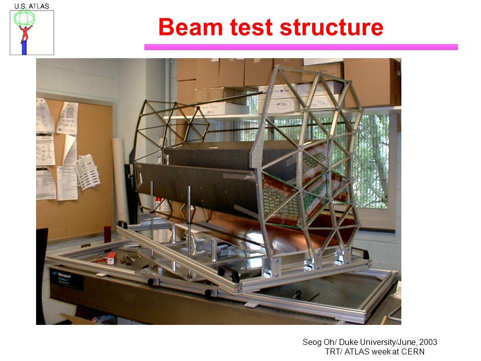 Seog Oh/ Duke University/June, 2003 TRT/ ATLAS week at CERN Beam test structure