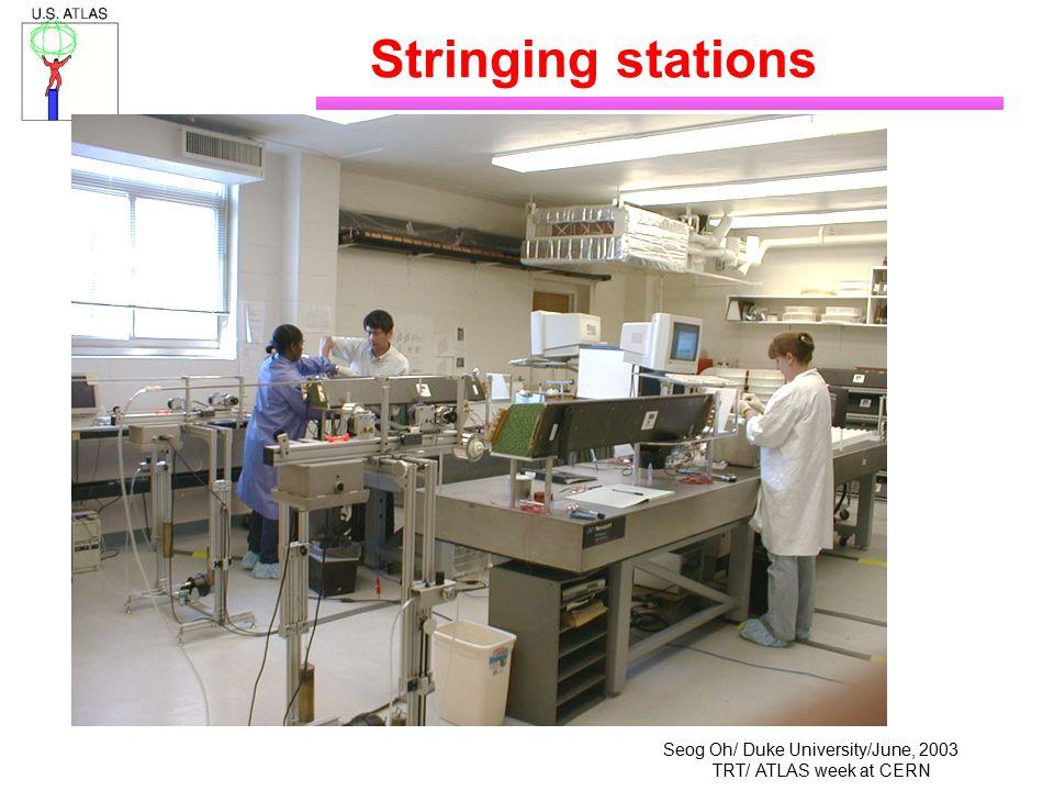 Seog Oh/ Duke University/June, 2003 TRT/ ATLAS week at CERN Stringing stations
