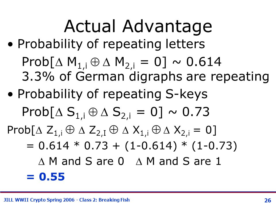 26 JILL WWII Crypto Spring 2006 - Class 2: Breaking Fish Actual Advantage Probability of repeating letters Prob[ M 1,i   M 2,i = 0] ~ 0.614 3.3% of