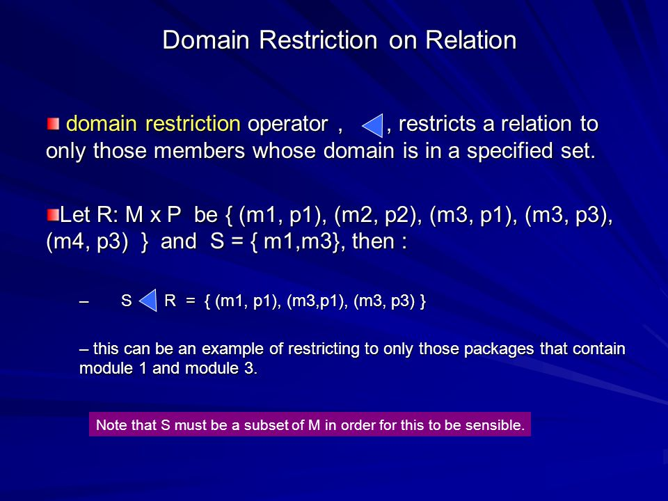 Domain Restriction Given a set S and a relation R, domain restriction operation may also be expressed as id(S) ; R – S R = id(S) ; R Consider the previous example of S and R in matrix form: 1 10 1 0 0 000 0 000 0 0000 0 0 1 0 1 01 0 10 0 1 0 0 0 000 1 0 10 id (S) : M x MR: M x P S R : M x P = ; Note that id(S) is a bit of a stretch here ; it is really - - id(DOM R)\id(DOM R - S) ?.