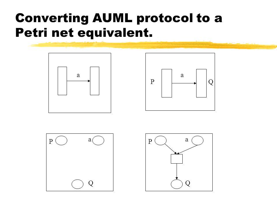 Converting AUML protocol to a Petri net equivalent. aa PQ P a QQ P a