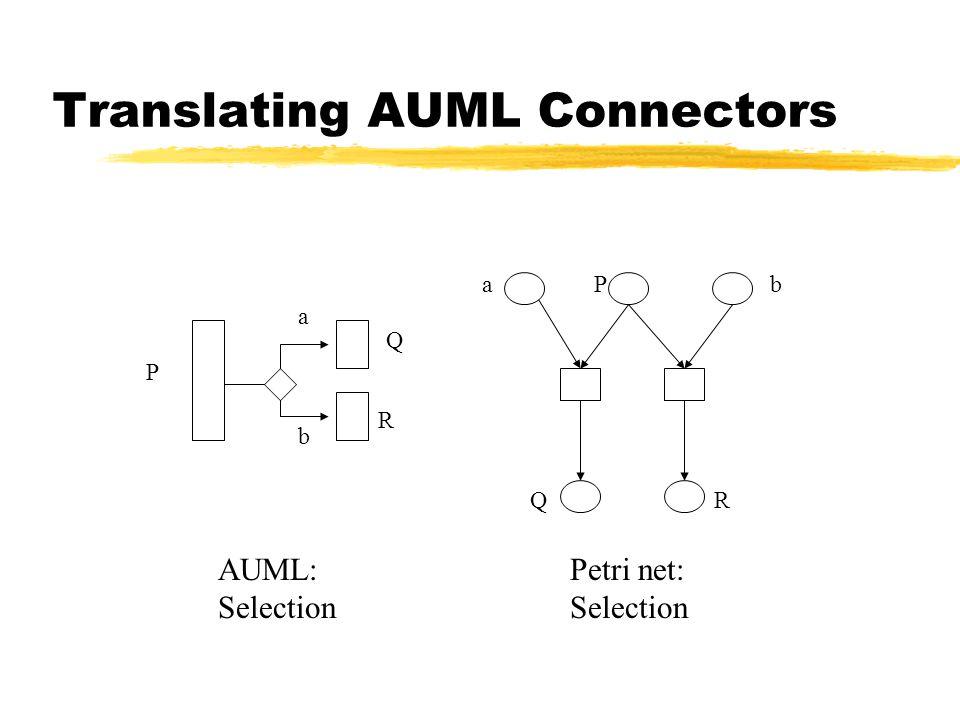 Translating AUML Connectors a b AUML: Selection Petri net: Selection P P Q Q ab R R