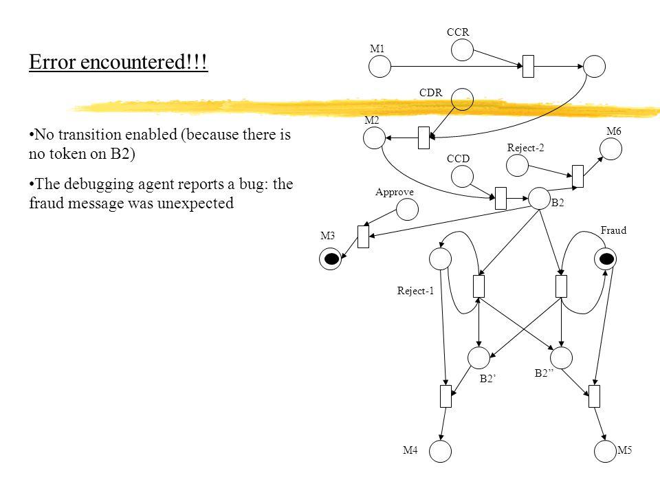Reject-2 Reject-1 Approve M1 CDR M2 CCD M6 B2 B2' B2'' M4M5 M3 CCR Error encountered!!.