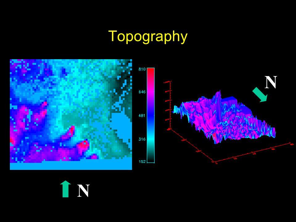 Topography N N