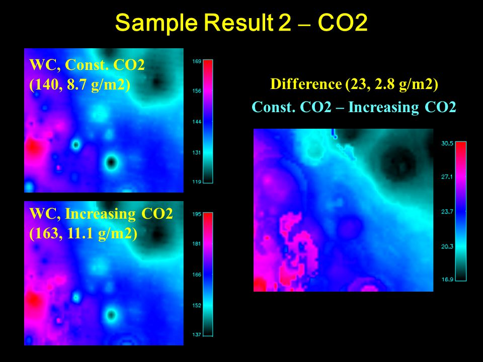 Sample Result 2 – CO2 Difference (23, 2.8 g/m2) Const.