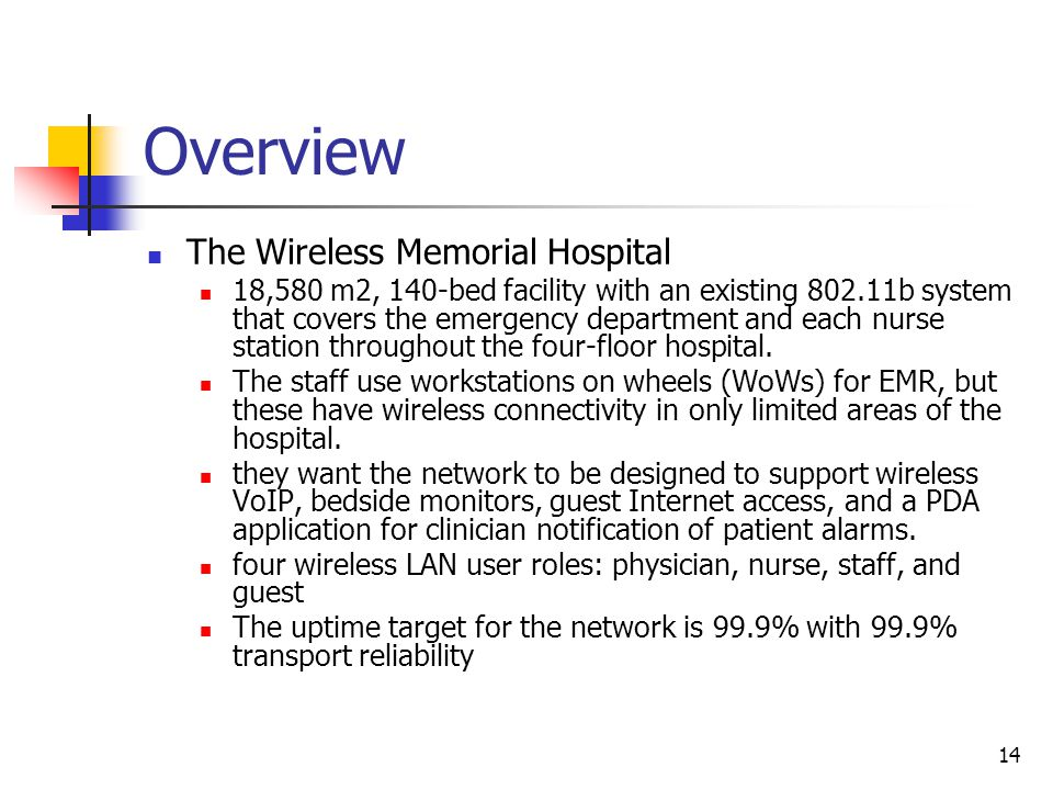 14 Overview The Wireless Memorial Hospital 18,580 m2, 140-bed facility with an existing 802.11b system that covers the emergency department and each nurse station throughout the four-floor hospital.