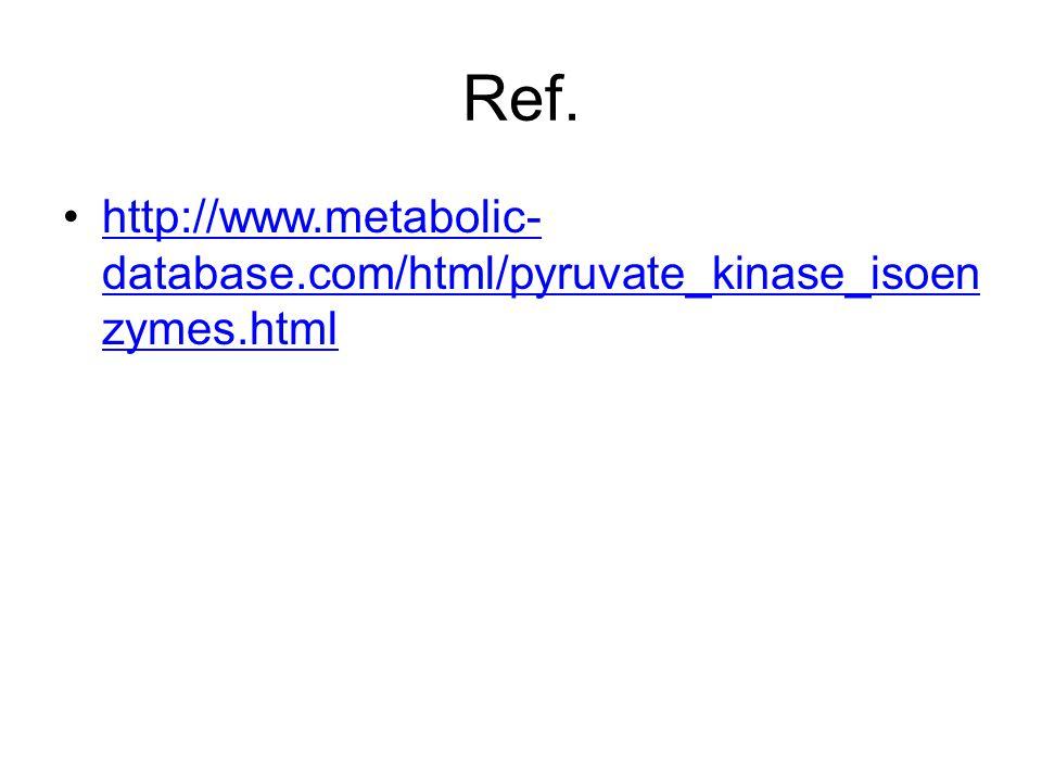 Ref. http://www.metabolic- database.com/html/pyruvate_kinase_isoen zymes.htmlhttp://www.metabolic- database.com/html/pyruvate_kinase_isoen zymes.html