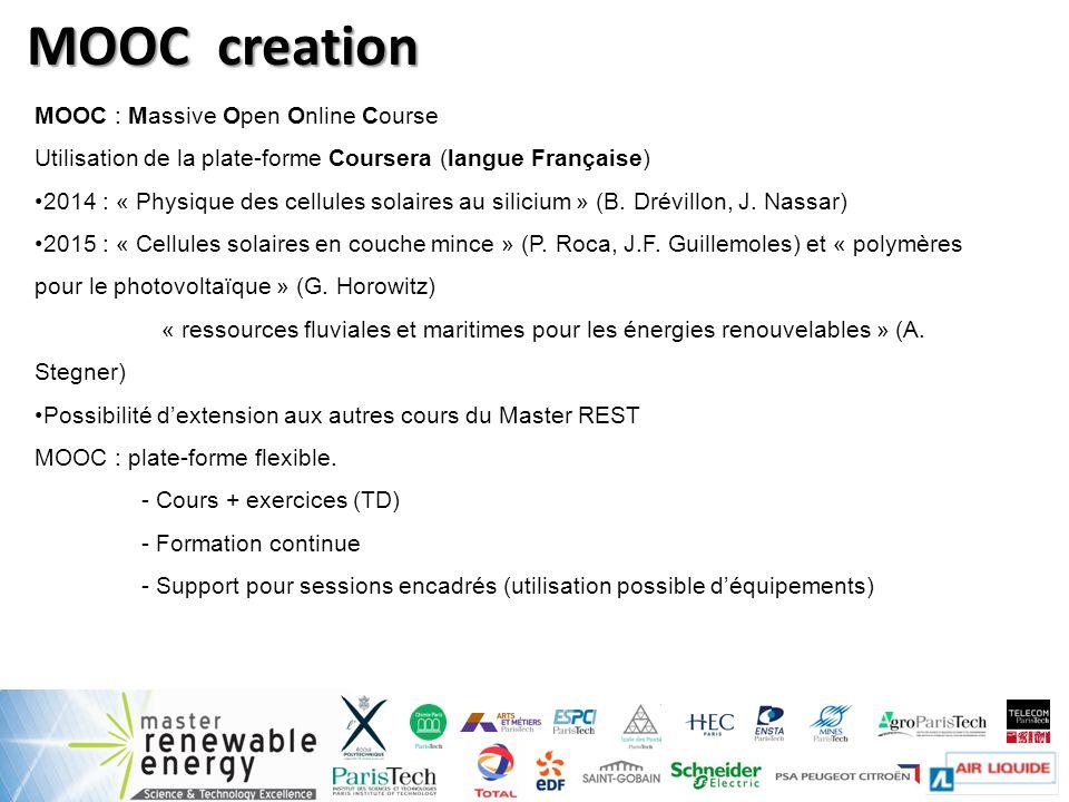 MOOC creation MOOC : Massive Open Online Course Utilisation de la plate-forme Coursera (langue Française) 2014 : « Physique des cellules solaires au s